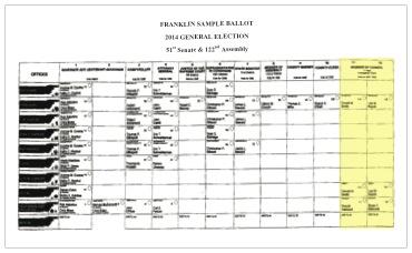 2014 Franklin NY ballot